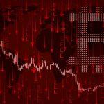 Твіт FX Hedge або криптокити опустили ринок на $ 288 мільярдів?