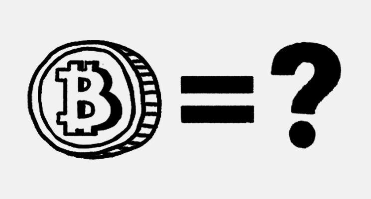 Аналітика Bitcoin