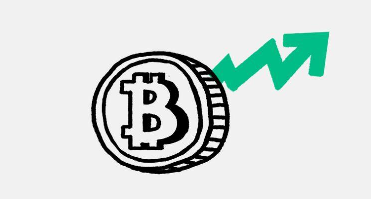 Вартість Bitcoin