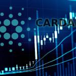 За тиждень ціна Cardano виросла більш ніж на 30%