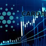 Cardano вибив Binance Coin з першої трійки альткоінів