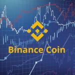 Binance Coin виявився найрезультативнішим з першої десятки альткоінів
